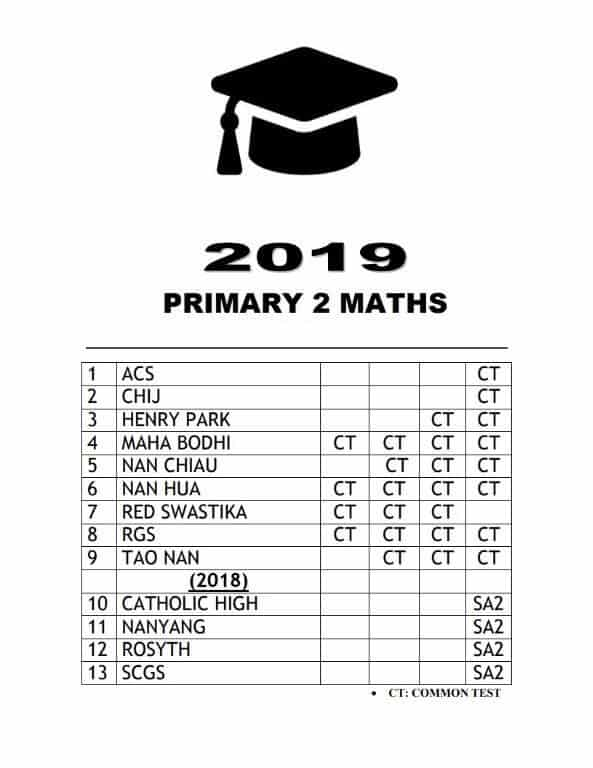 buy 2019 primary 2 exam papers test papers 01