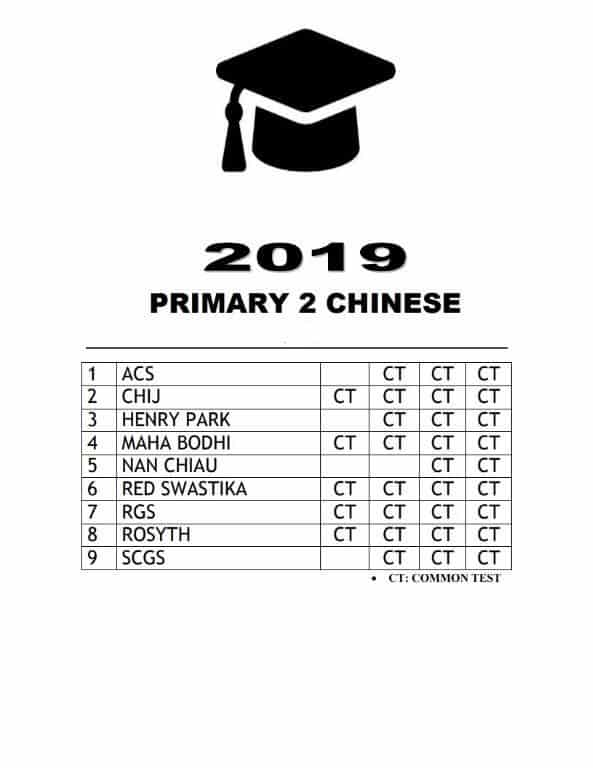 buy 2019 primary 2 exam papers test papers 02