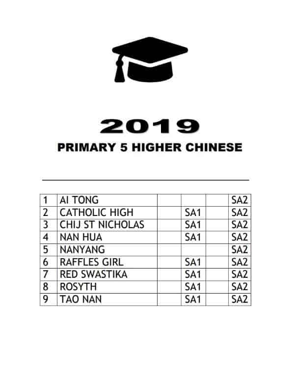 buy 2019 primary 5 exam papers test papers 12