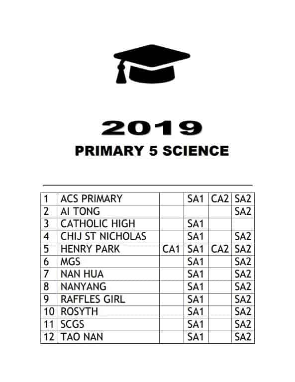 buy 2019 primary 5 exam papers test papers 13