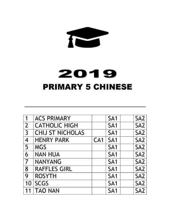 buy 2019 primary 5 exam papers test papers 16